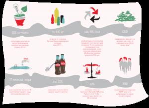 CocaCola-grafika