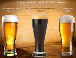 Beers calories & ingredients
